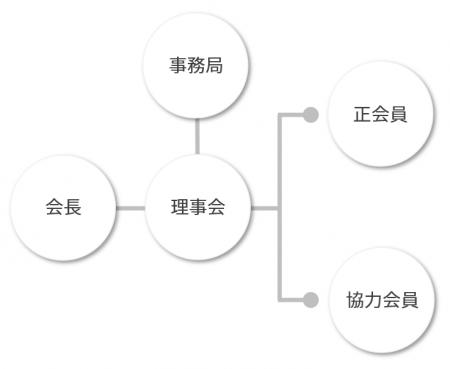 8MV組織図2